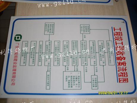 PVC广告牌案例图片